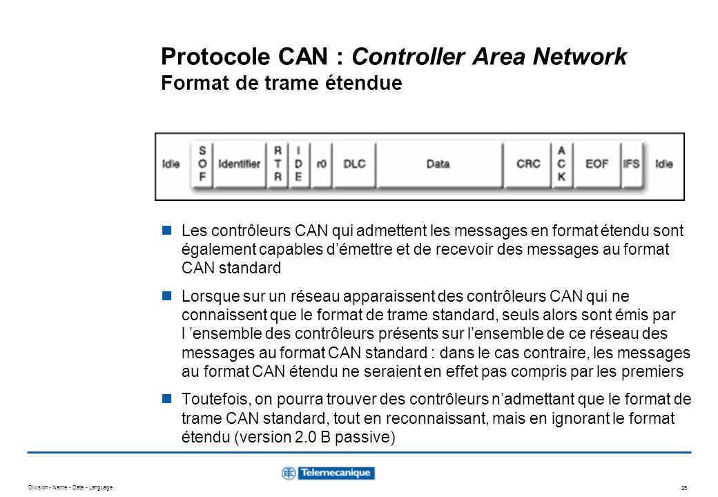 Protocole CAN : Controller Area Network Format de trame étendue