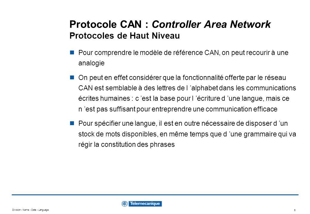 Protocole CAN : Controller Area Network Protocoles de Haut Niveau