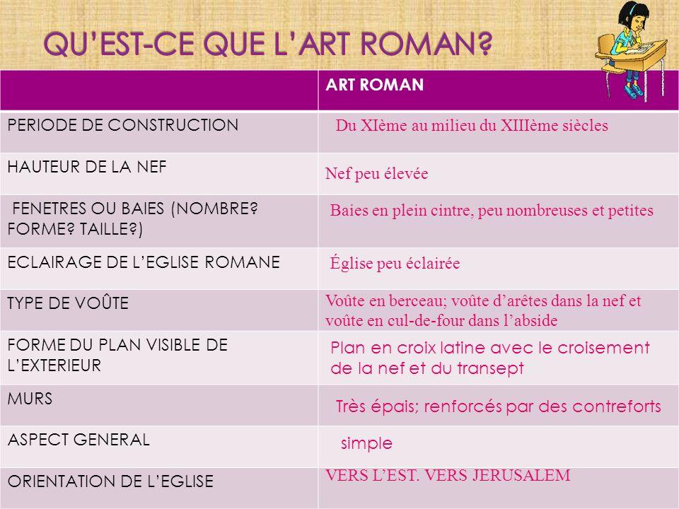 QU'EST-CE QUE L'ART ROMAN
