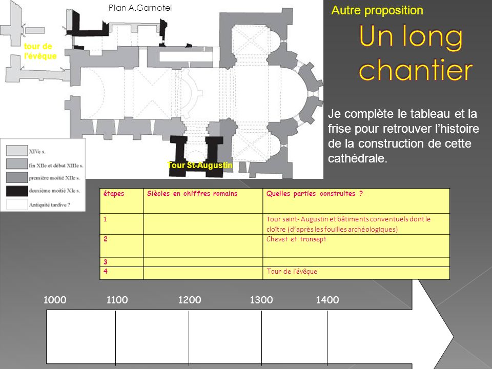 Un long chantier Autre proposition