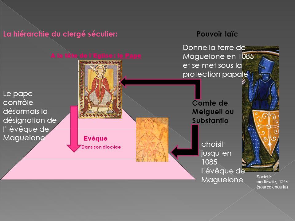 La hiérarchie du clergé séculier: Pouvoir laïc