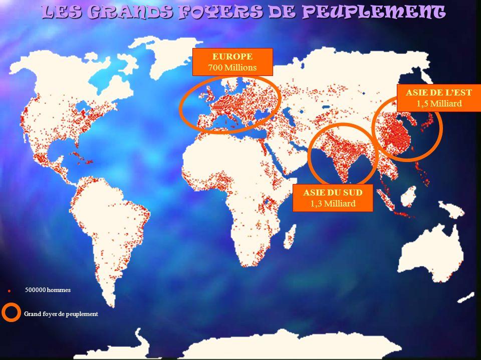 Grand Foyer De Peuplement : La repartition de population mondiale ppt video