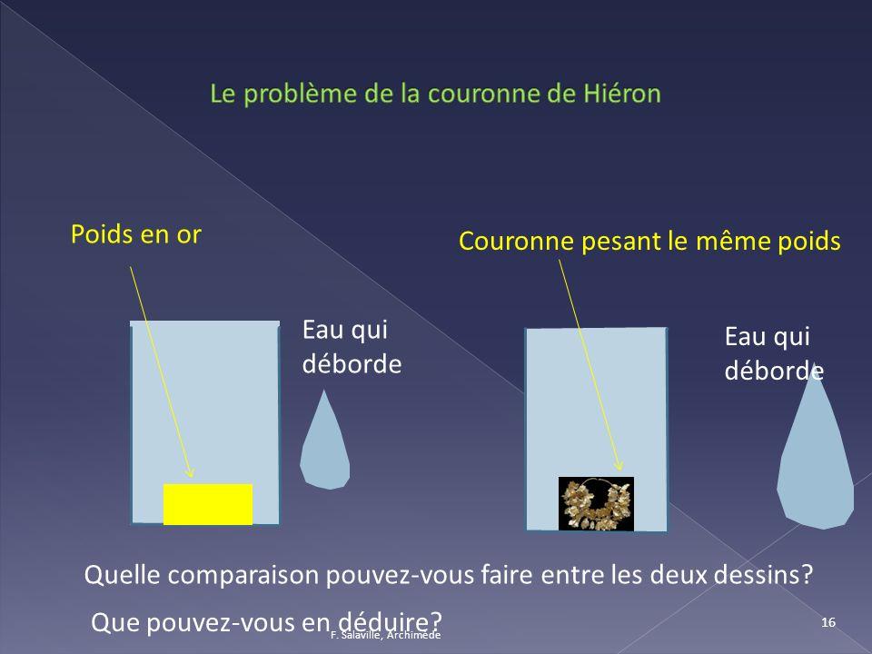 Le problème de la couronne de Hiéron