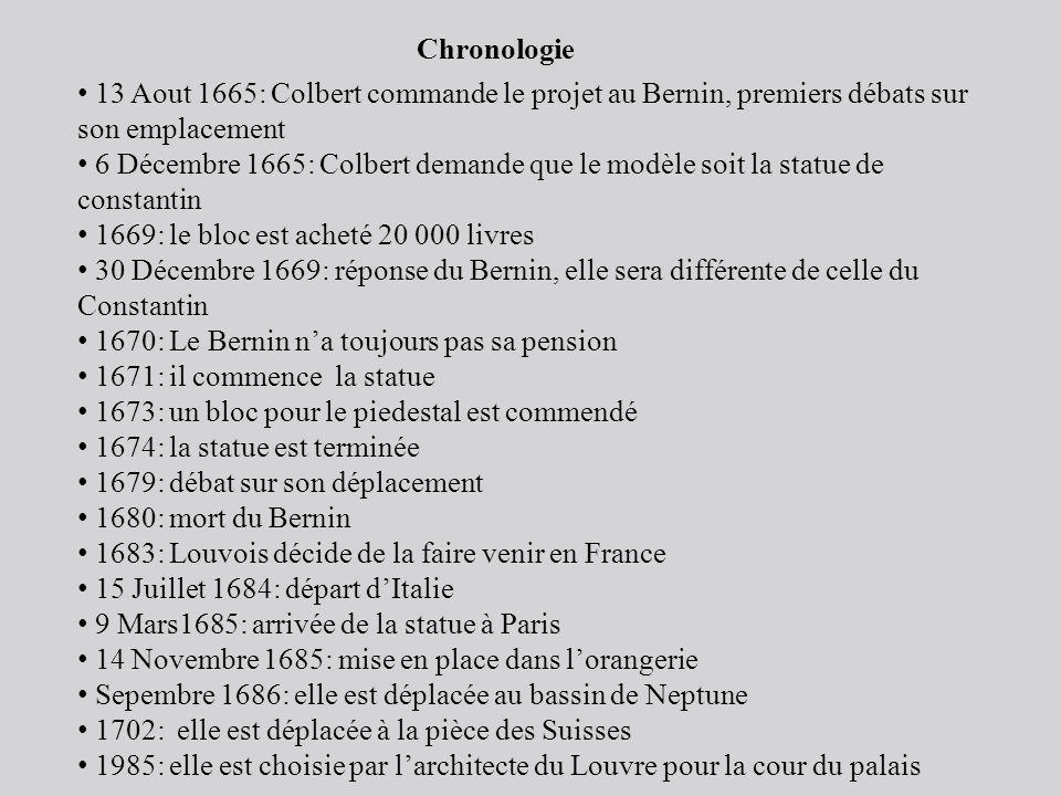 Chronologie 13 Aout 1665: Colbert commande le projet au Bernin, premiers débats sur son emplacement.