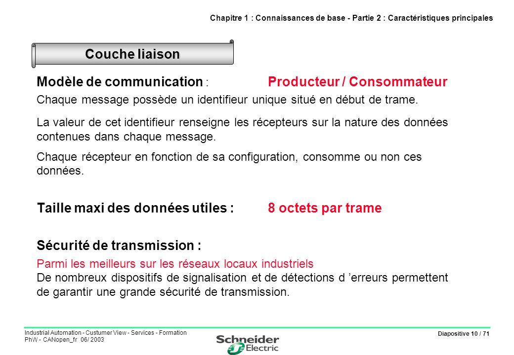 Modèle de communication : Producteur / Consommateur