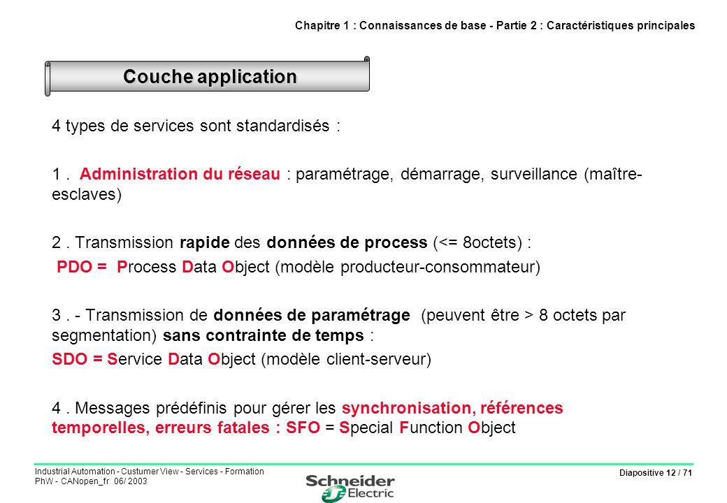 Couche application 4 types de services sont standardisés :
