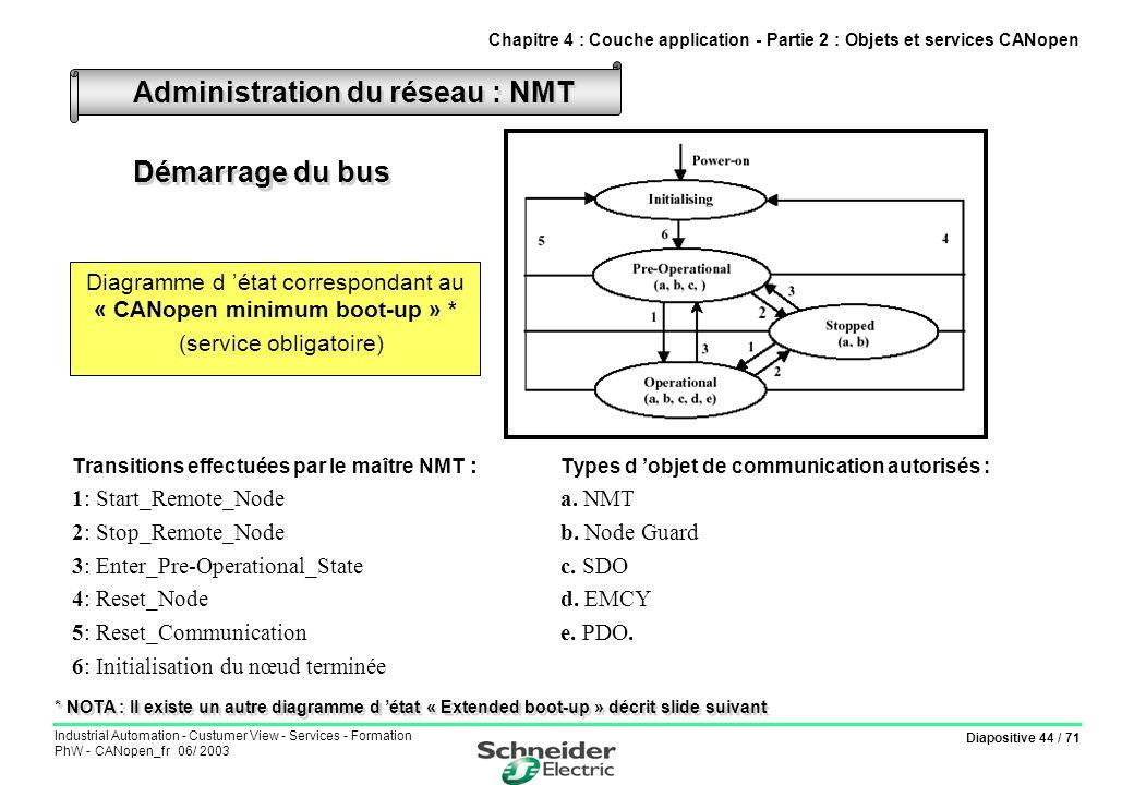 Administration du réseau : NMT