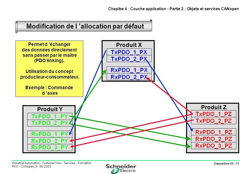 Modification de l 'allocation par défaut