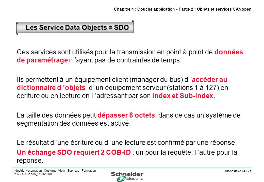 Les Service Data Objects = SDO