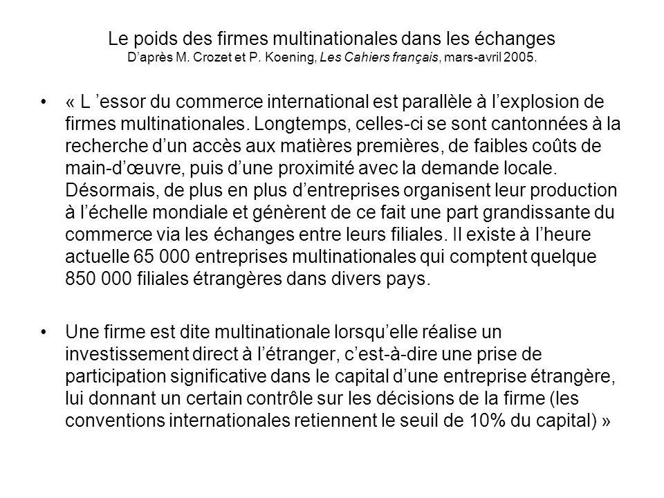 Le poids des firmes multinationales dans les échanges D'après M