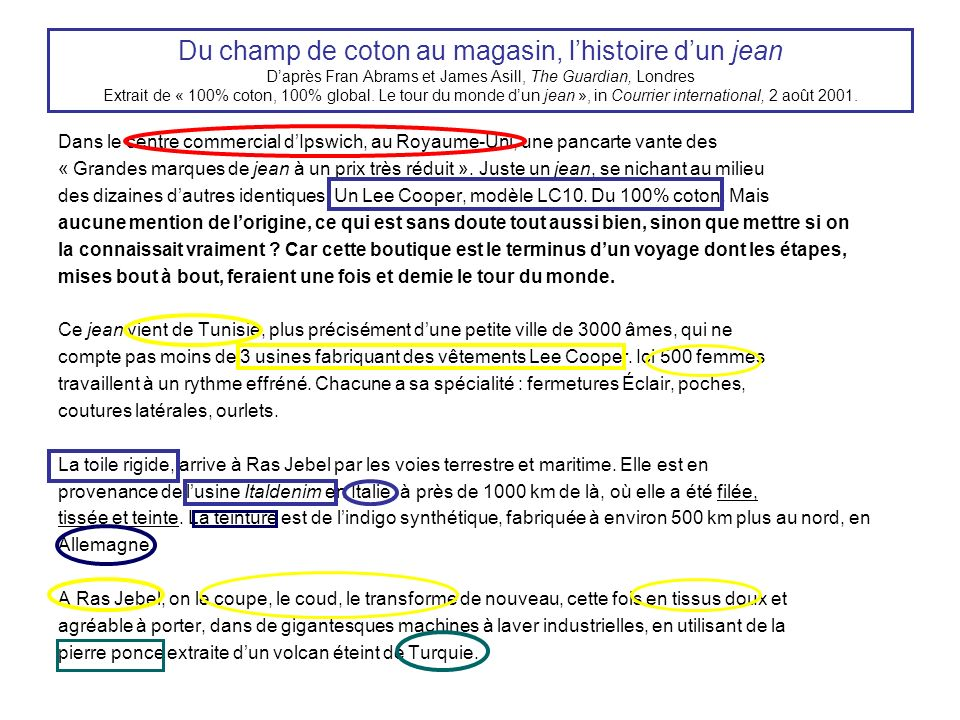 Du champ de coton au magasin, l'histoire d'un jean D'après Fran Abrams et James Asill, The Guardian, Londres Extrait de « 100% coton, 100% global. Le tour du monde d'un jean », in Courrier international, 2 août 2001.
