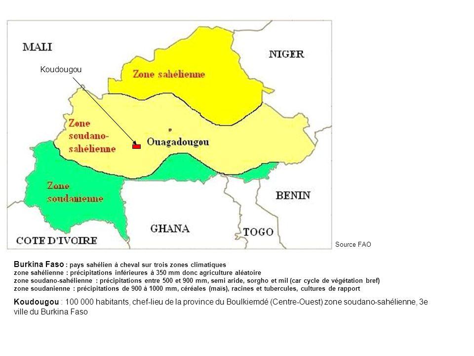Burkina Faso : pays sahélien à cheval sur trois zones climatiques