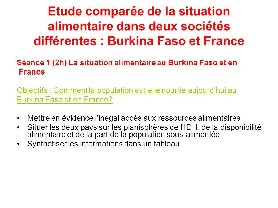 Etude comparée de la situation alimentaire dans deux sociétés différentes : Burkina Faso et France