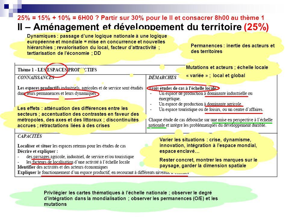 II – Aménagement et développement du territoire (25%)