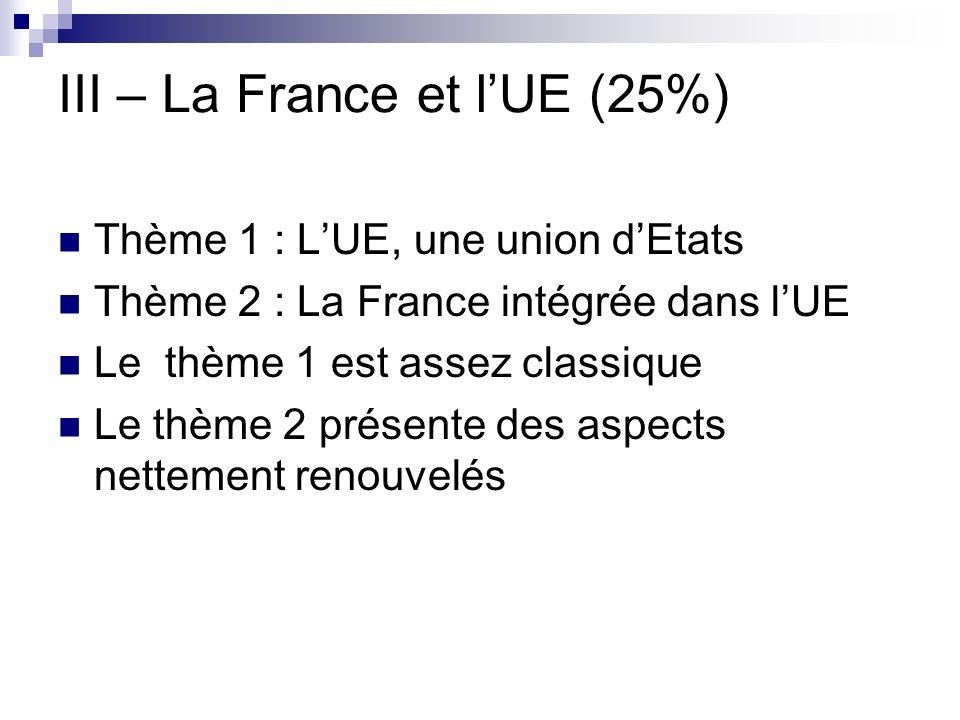 III – La France et l'UE (25%)