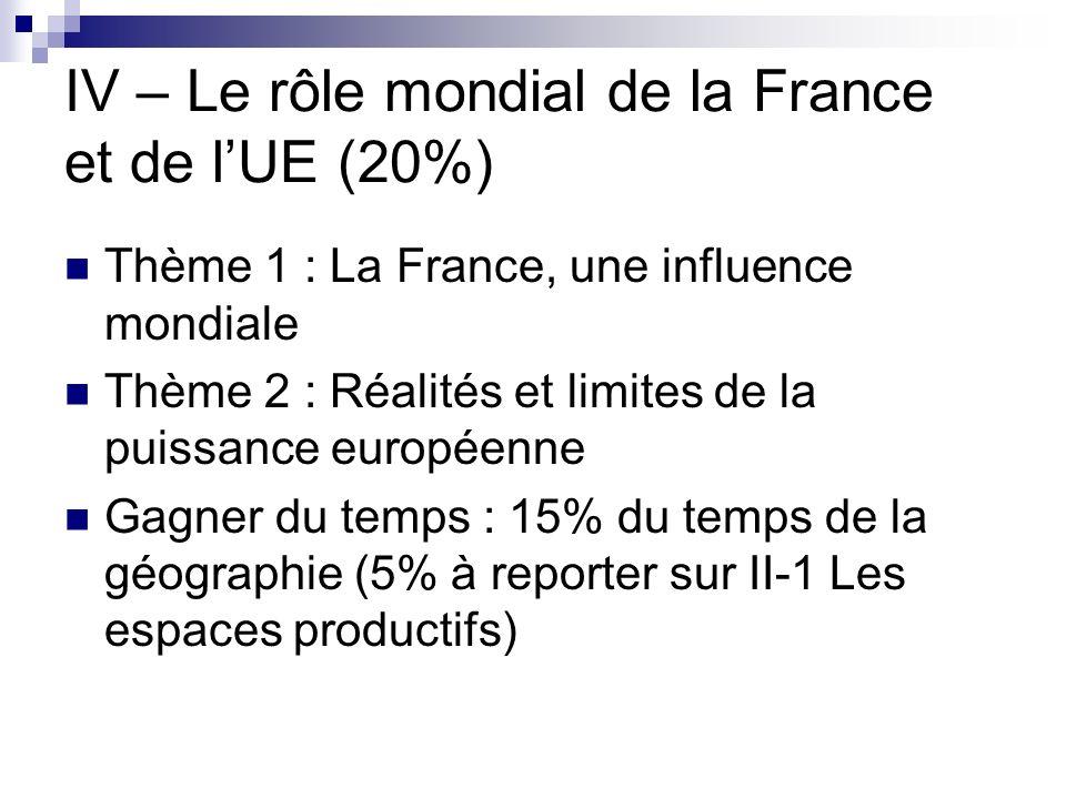 IV – Le rôle mondial de la France et de l'UE (20%)