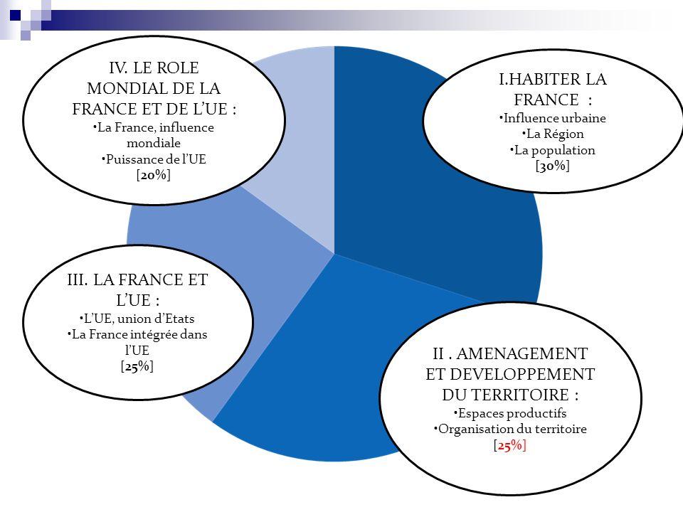 IV. LE ROLE MONDIAL DE LA FRANCE ET DE L'UE : I.HABITER LA FRANCE :
