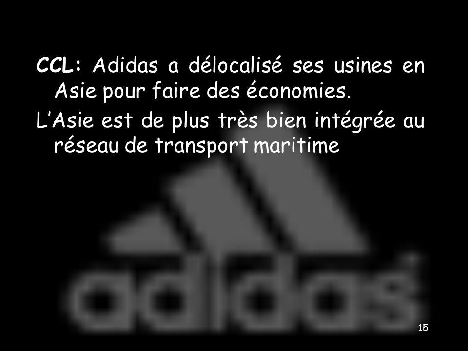 CCL: Adidas a délocalisé ses usines en Asie pour faire des économies.