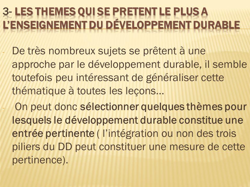3- les themes qui se pretent le plus a l'enseignement du développement durable