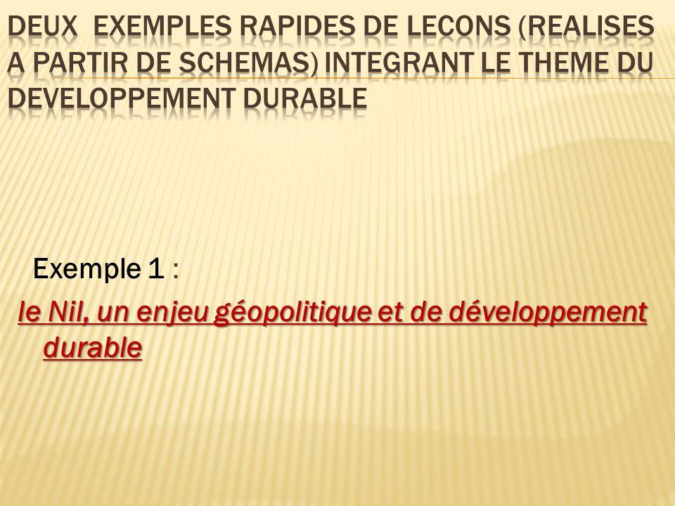 DEUX EXEMPLES RAPIDES DE LECONS (REALISES A PARTIR DE SCHEMAS) INTEGRANT LE THEME DU DEVELOPPEMENT DURABLE