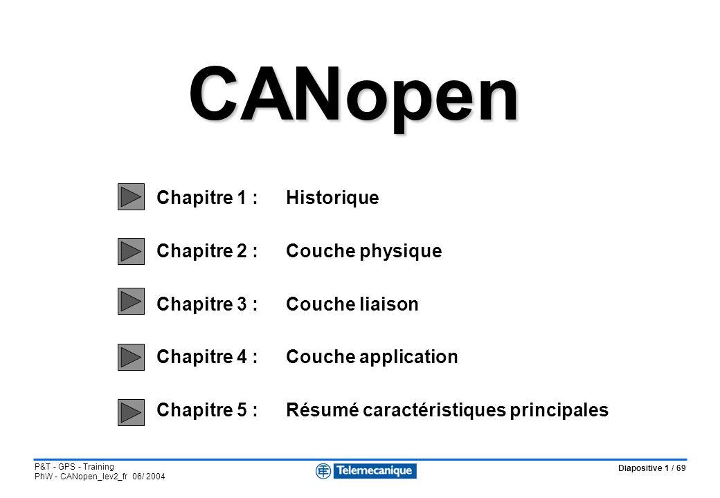 CANopen Chapitre 1 : Historique Chapitre 2 : Couche physique