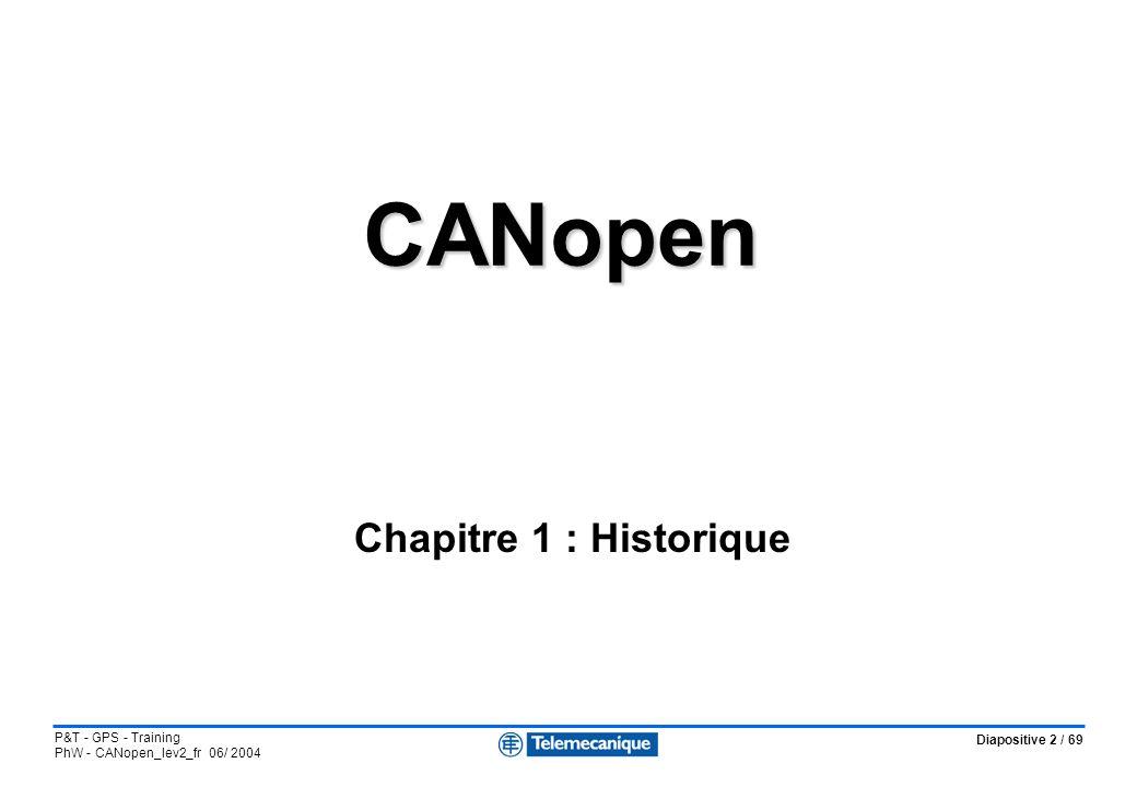 CANopen Chapitre 1 : Historique 2