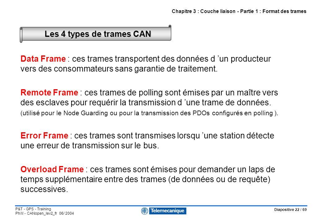 Chapitre 3 : Couche liaison - Partie 1 : Format des trames