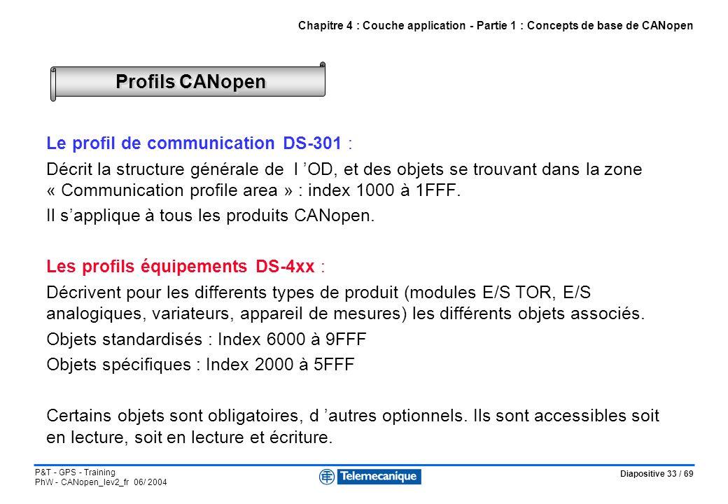 Profils CANopen Le profil de communication DS-301 :