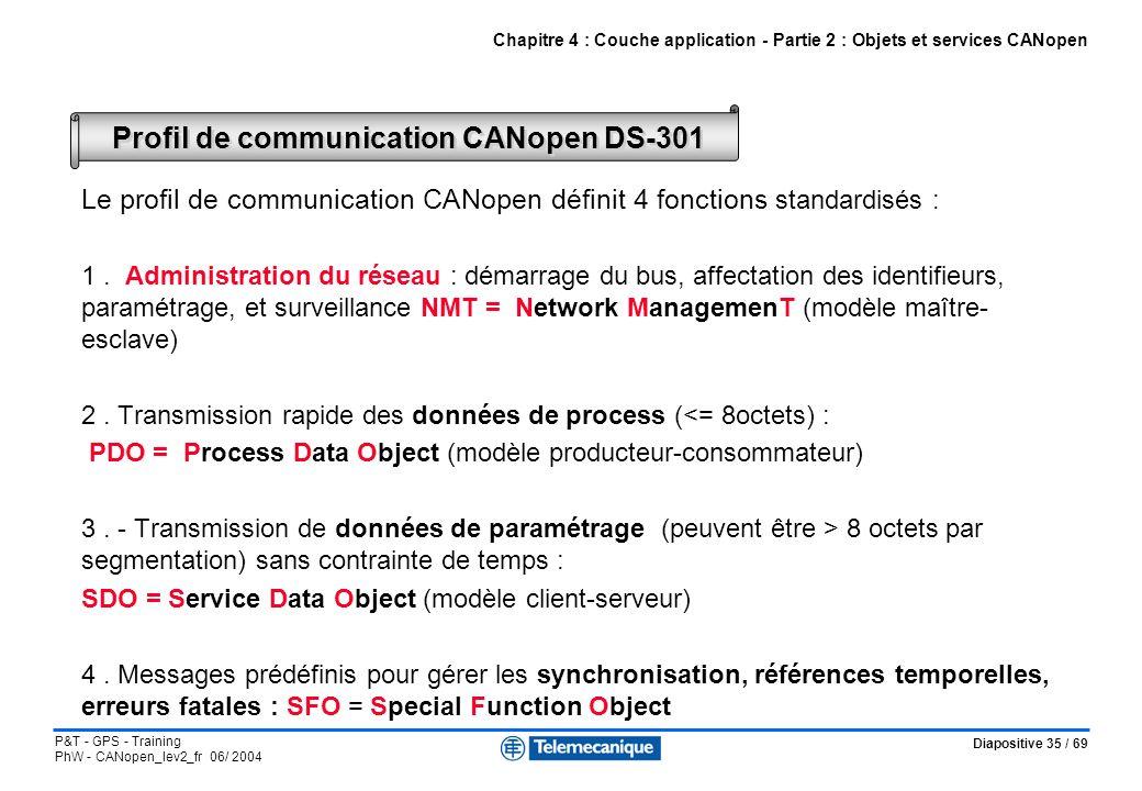 Profil de communication CANopen DS-301