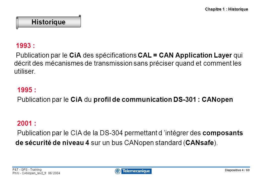 Publication par le CiA du profil de communication DS-301 : CANopen