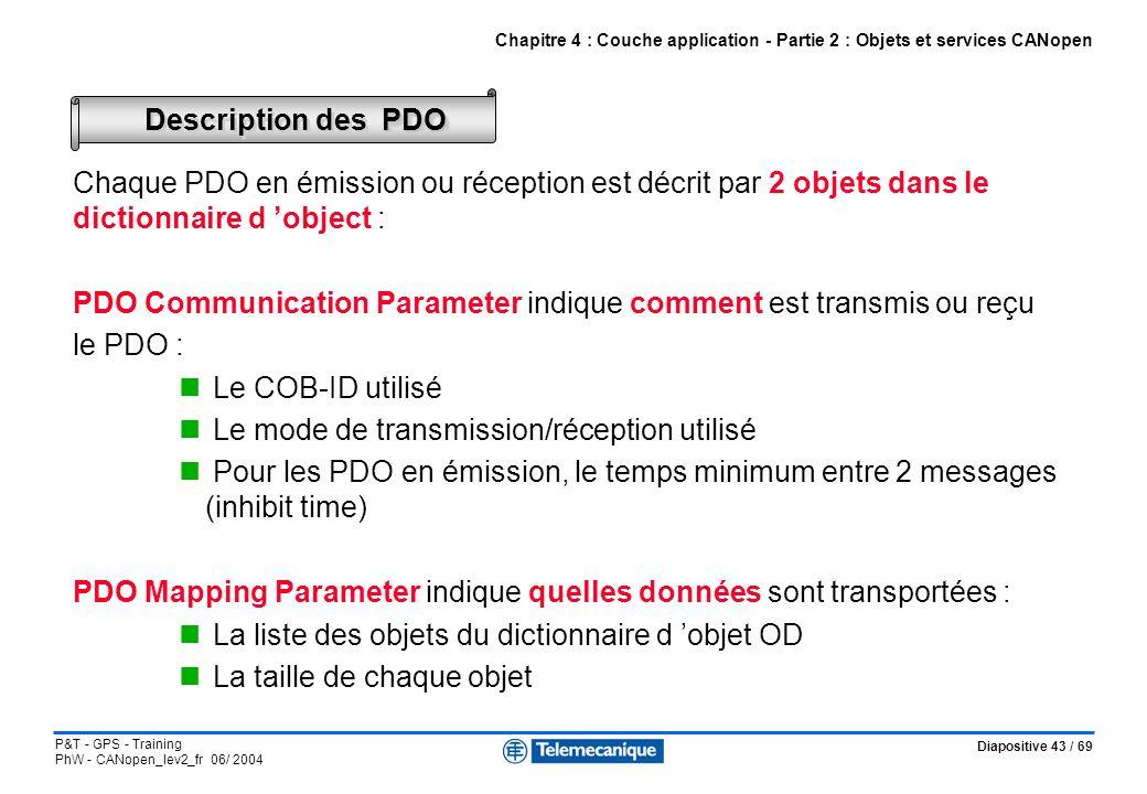 PDO Communication Parameter indique comment est transmis ou reçu