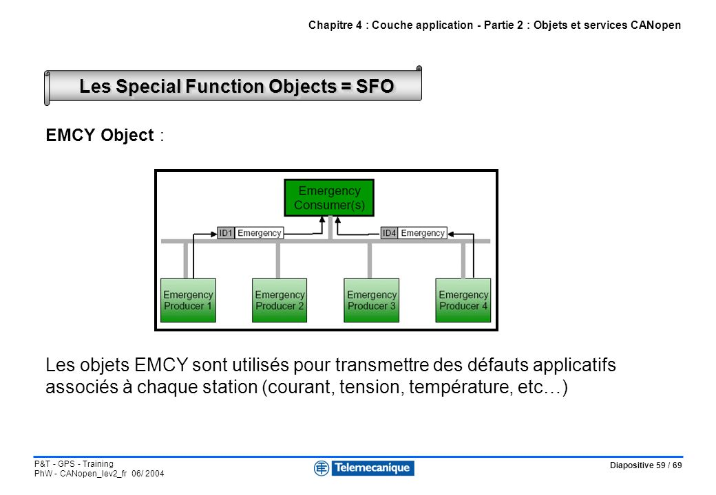 Les Special Function Objects = SFO