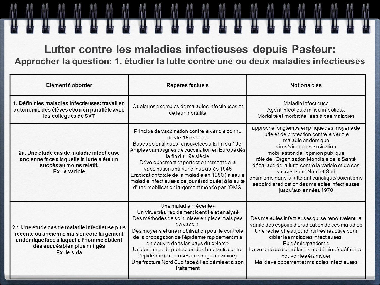 Lutter contre les maladies infectieuses depuis Pasteur: