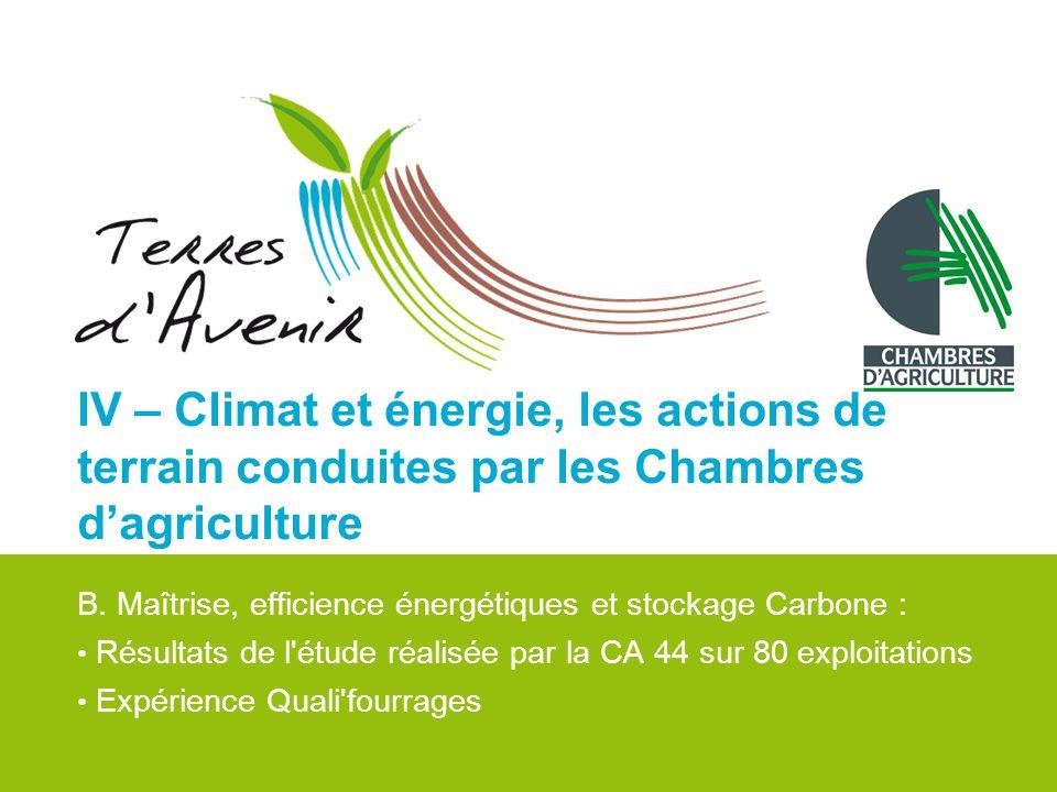 Changement climatique l 39 agriculture pleinement concern e ppt t l charger - Chambre d agriculture 31 ...
