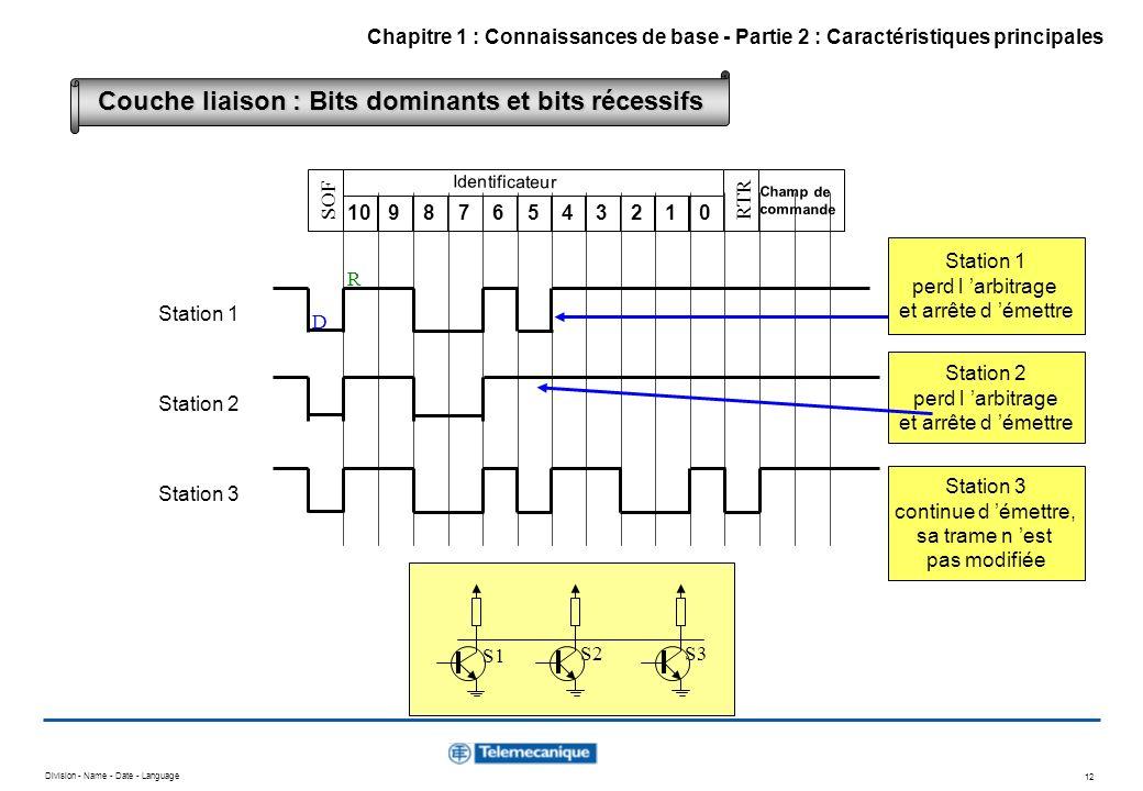Couche liaison : Bits dominants et bits récessifs