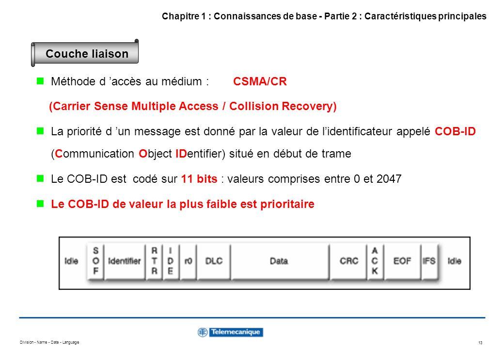 Méthode d 'accès au médium : CSMA/CR