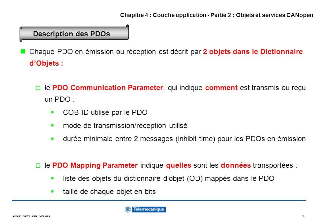 COB-ID utilisé par le PDO mode de transmission/réception utilisé