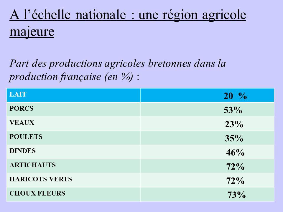 A l'échelle nationale : une région agricole majeure Part des productions agricoles bretonnes dans la production française (en %) :