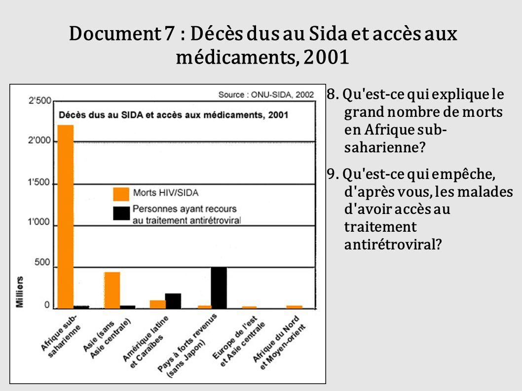 Document 7 : Décès dus au Sida et accès aux médicaments, 2001