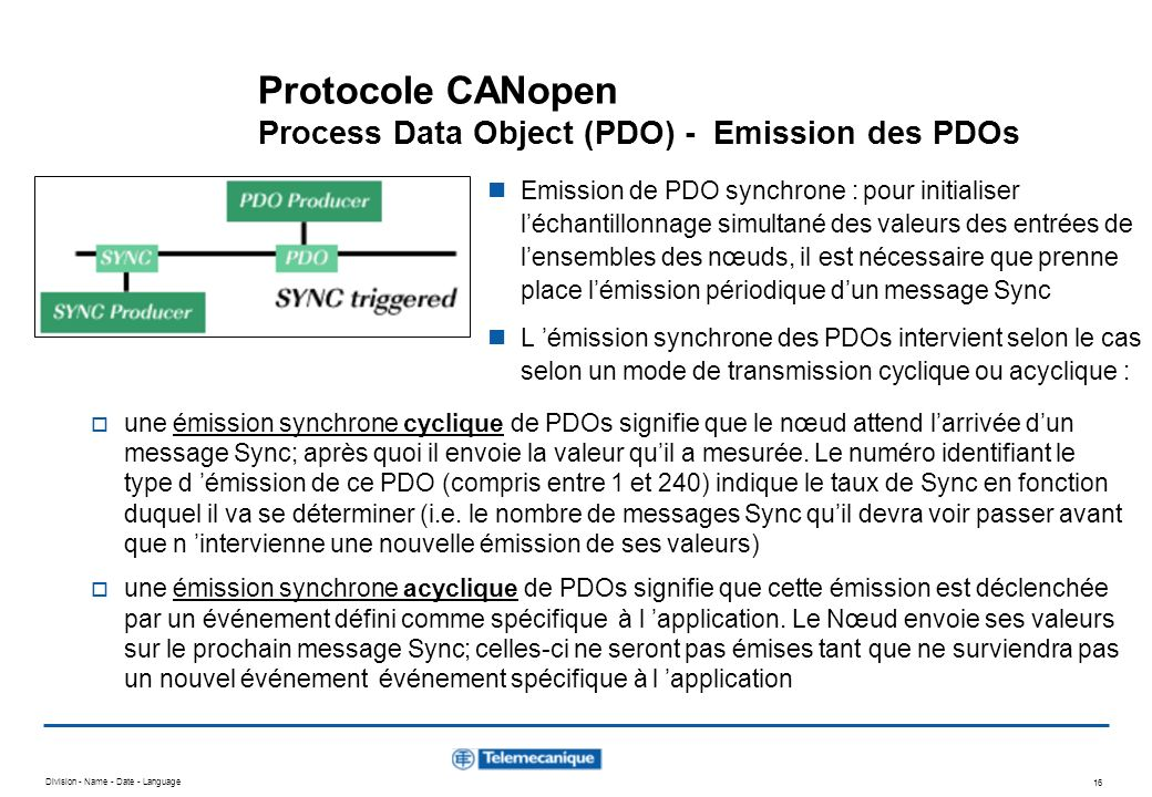 Protocole CANopen Process Data Object (PDO) - Emission des PDOs