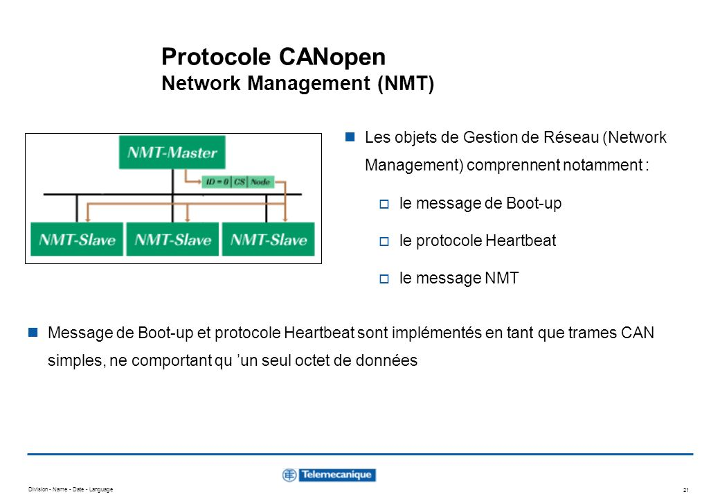 Protocole CANopen Network Management (NMT)