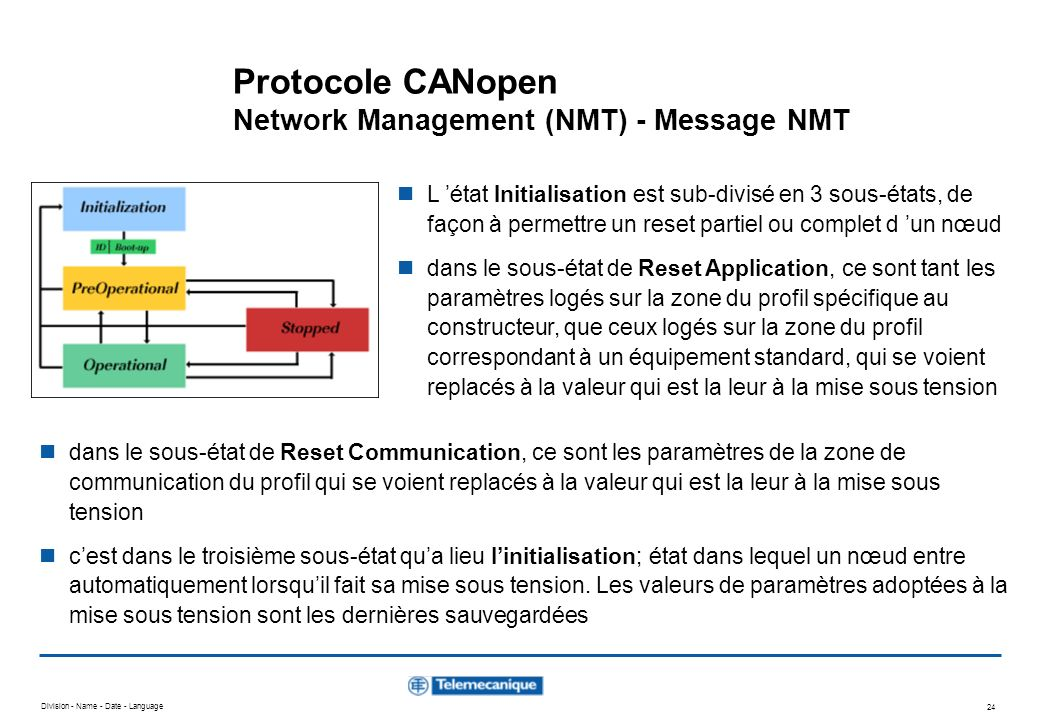 Protocole CANopen Network Management (NMT) - Message NMT