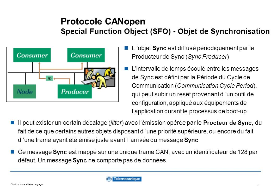 Protocole CANopen Special Function Object (SFO) - Objet de Synchronisation