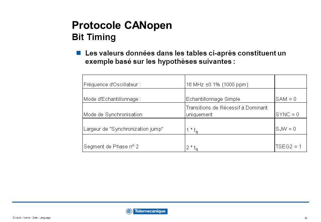 Protocole CANopen Bit Timing