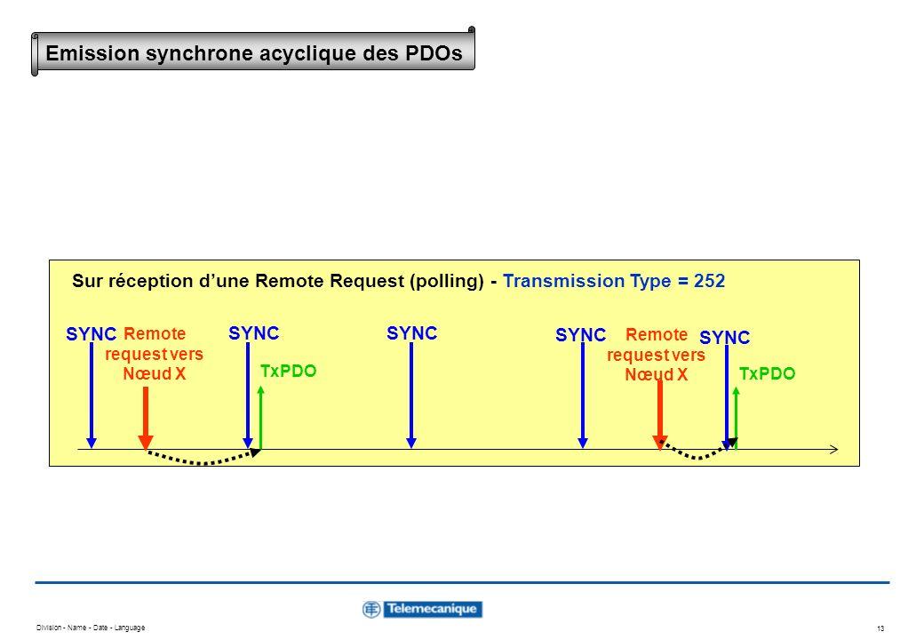 Emission synchrone acyclique des PDOs