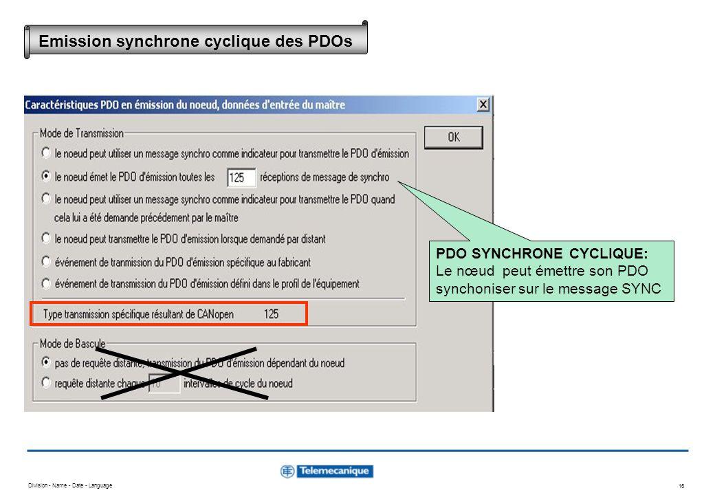 Emission synchrone cyclique des PDOs