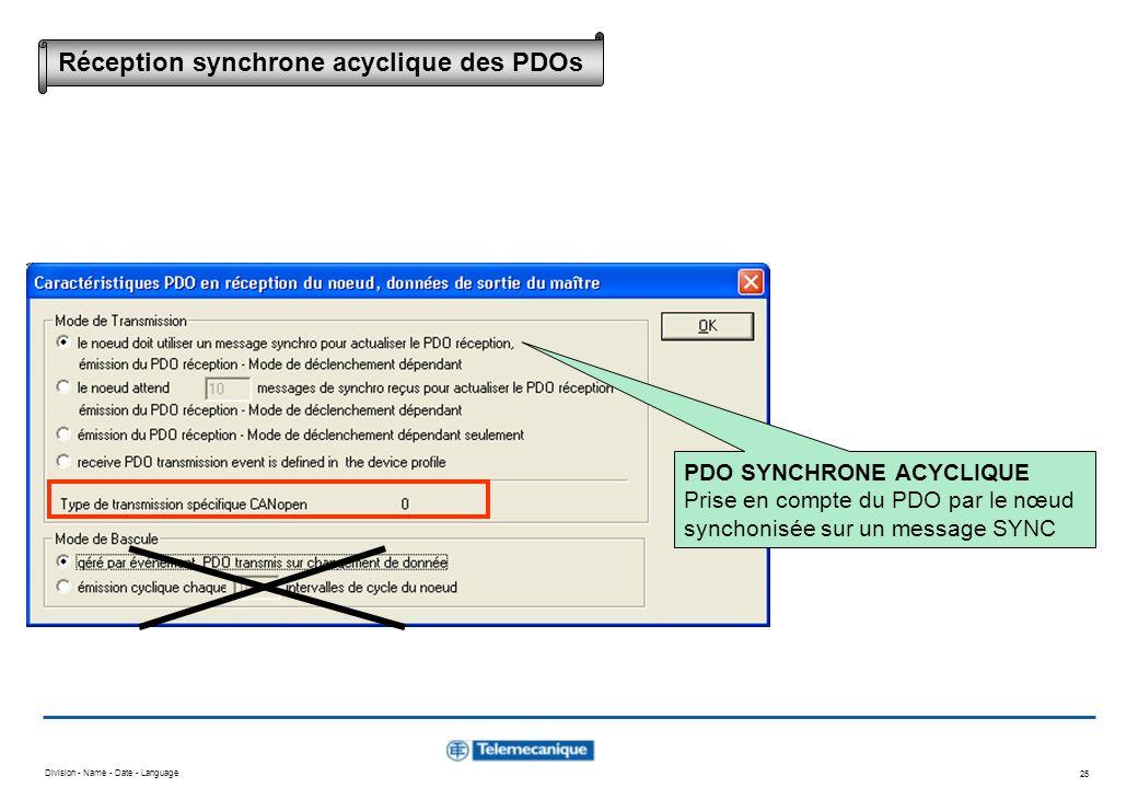 Réception synchrone acyclique des PDOs