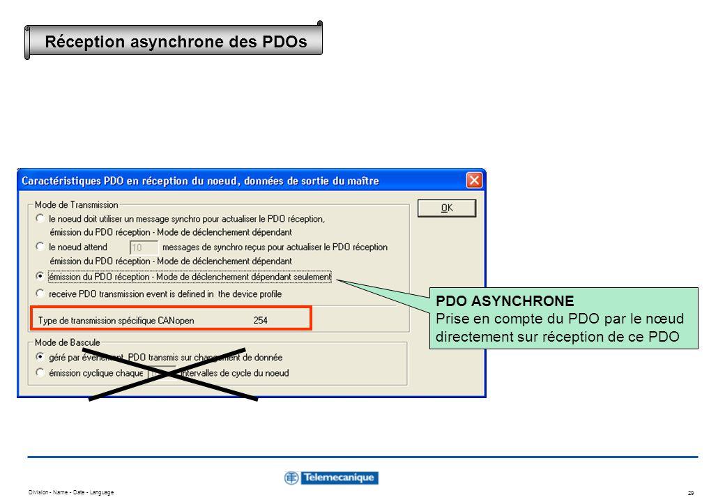 Réception asynchrone des PDOs