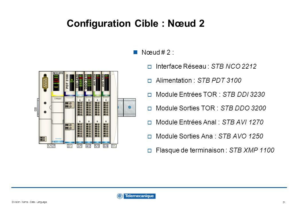 Configuration Cible : Nœud 2