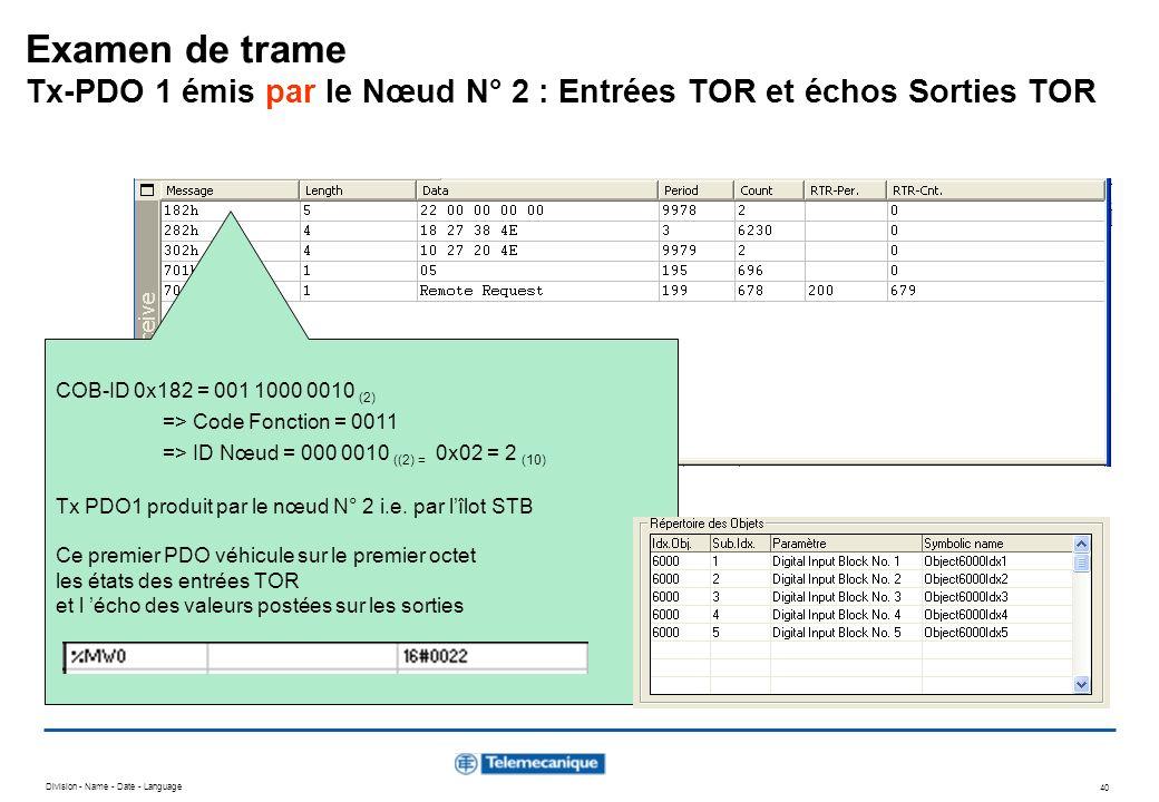 Examen de trame Tx-PDO 1 émis par le Nœud N° 2 : Entrées TOR et échos Sorties TOR